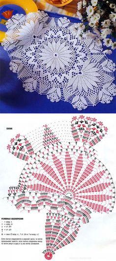 Super crochet rug oval pattern Ideas Super crochet rug oval pattern Ideas Learn the Mandala Au Crochet, Crochet Doily Diagram, Crochet Doily Patterns, Crochet Chart, Thread Crochet, Crochet Motif, Irish Crochet, Crochet Designs, Crochet Stitches