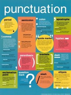 Don't remember how to use punctuation? Refer to this infographic. Source: http://pinterest.com/pin/63894888435179263/