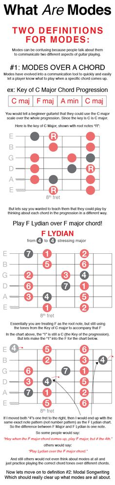 Pentatonic Scales –> Diatonic Scales –> Guitar Modes Modes are a very complicated subject to explain, particularly to new guitarist who are usually dying to learn about them. This…