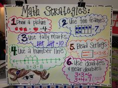 Math problem solving strategies anchor chart..hang this in the room for students to refer to.