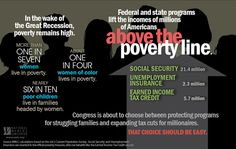 Federal and State Programs Lift the Incomes of Millions of Americans Above the Poverty Line