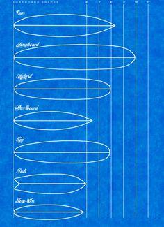 Surfboard shapes blueprint Art Print by leeas - X-Small Surfboard Drawing, Surfboard Shapes, Wooden Surfboard, Surfboard Art, Skateboard Art, Surf Vintage, Retro Surf, Art Surf, Surfboard Covers