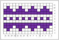 Langan viemää: 2017 Knitting Charts, Lace Knitting, Knitting Socks, Crochet Pouch, Knit Or Crochet, Crochet Stitches, Mosaic Patterns, Stitch Patterns, Knitting Patterns