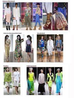 My favourite styles of Spring Summer 2014 COLLECTION apparel, shoes and make up by Vivienne Westwood, Vivienne Westwood Red Label,Wunderkind, Yeohlee, Yohji Yamamoto  ------- i miei preferiti della COLLEZIONE moda Primavera Estate 2014 abbigliamento scarpe accessori e trucco