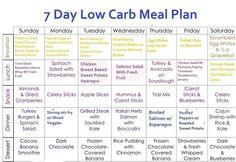 1 week no carb diet menu options