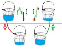 Bucket shop forex brokers