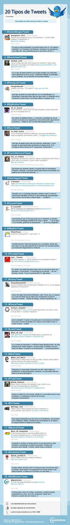 20 tipos de tweets. Guía para tuiteros noveles. ¡¡¡Genial!!! #cmua