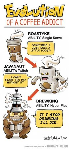 Evolution of a coffee addict…