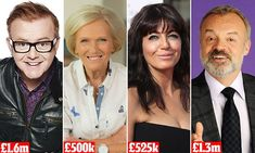 No Wonder they are always Bloody Smiling ! Revealed: The stars milking millions from your TV licence