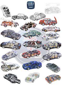 Saab Model Logistics