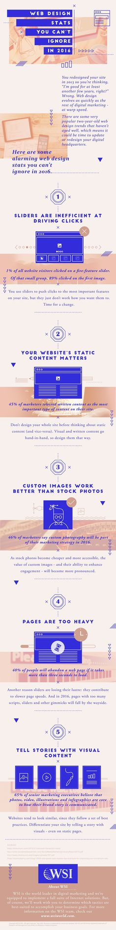 Web Design Trends You Can't Ignore in 2016 [Infographic] | Social Media Today