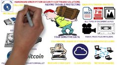 Hardware / Encryption / Security / Softwares / in / India / Military Gra...