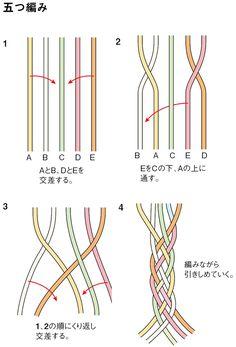 ボリューム感がかわいい五つ編みのミサンガのブレスレットの作り方(アクセサリー) | ぬくもり