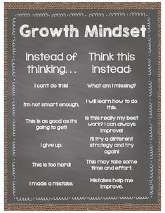 Encourage your students to ditch the fixed mindset with this poster! Encourage your students to ditch the fixed mindset with Growth Mindset Posters, Growth Mindset Lessons, Fixed Mindset, Self Improvement Tips, Startup, Live Your Life, Change Your Life Quotes, Life Advice, Marriage Advice