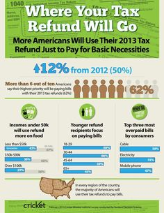What do you plan to do with your tax refund? http://dontmesswithtaxes.typepad.com/dont_mess_with_taxes/2013/04/what-do-you-plan-to-do-with-your-tax-refund.html #taxes