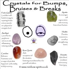 Crystal healing properties in a poster of crystals for bumps bruises and breaks