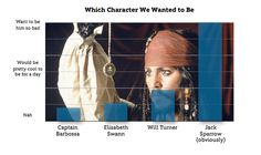 Graphing Our Emotions: Pirates of the Caribbean Edition | Oh My Disney