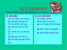 Els dígrafs Catalan Language, Catio, Valencia, School, Creative Writing, Learning, Songs, Reading