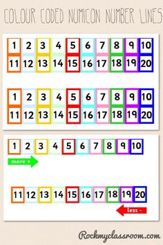 Free Download - numicon colour coded number line