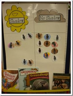 Groundhog Day Math Kindergarten Lesson Plan