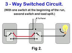 Solar Power Generation Block Diagram Electronics Basics Block