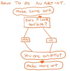 How to be an artist.