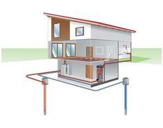 5 tips om je huis echt groener te maken