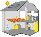 blog telepresupuestos: Climatización y Energía Aire acondicionadoCalefac...