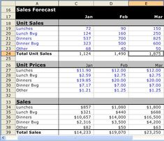 restaurant sales forecast template