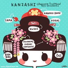 kanzashi (簪), hair ornaments used in traditional Japanese hairstyles. ♥ www.japanlover.me ♥
