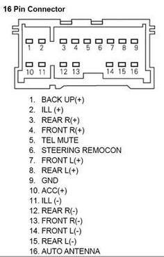 Radios, Wire Installation, Head Unit, Circuit Diagram, Ford Explorer, Car, Kitchen, Audio Amplifier, Audio System