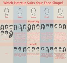 Hair cuts for face shape.