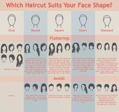 Hair cuts for face shape.