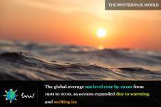 #sealevel #globalwarming #facts