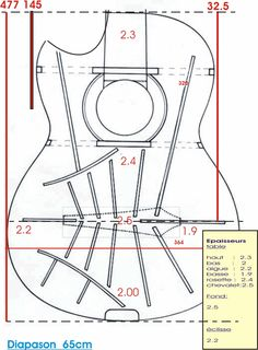 wiring diagrams guitar hss aut ualparts com wiring plans instruments de musique