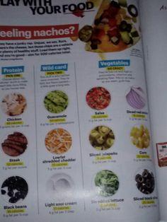 make a nacho