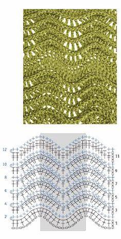 atlantic-wave-crochet-pattern.jpg (241×475)
