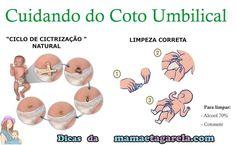 cuidando-do-coto-umbilical-como-cuidar-do-umbigo-do-bebe-recem-nascido.jpg 874×540 pixels