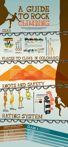 A Guide to Rock Climbing is an info graphic poster meant to help someone thinking about getting into climbing. It gives the viewer the basics on gear, places to climb, safety and communication, and the rating system of climbing. Climbing Outfits, Rock Climbing Gear, Climbing Wall, Mountain Climbing Gear, Mountain Biking, Climbing Shop, Rock Climbing Equipment, Boulder Climbing, Climbing Tools