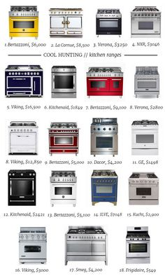 Kitchen ranges decor kitchen appliances Cool Hunting // Kitchen Ranges - The Effortless Chic Kitchen Ikea, Kitchen Stove, Kitchen Pantry, Home Decor Kitchen, New Kitchen, Kitchen Appliances, Design Kitchen, Wolf Appliances, Pantry Cabinets