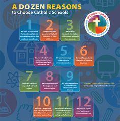 A Dozen Reasons to Choose Catholic Schools