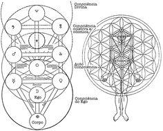 como desenhar geometria sagrada? - Pesquisa Google