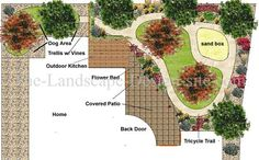 Backyard Landscape Design For Kids And Children