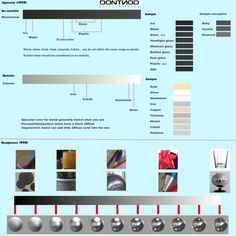 http://seblagarde.wordpress.com/2012/04/30/dontnod-specular-and-glossiness-chart/