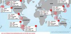 Die zehn stärksten Erdbeben der letzten 100 Jahre im Überblick