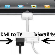Cutting the Cable Cord :: Hometalk
