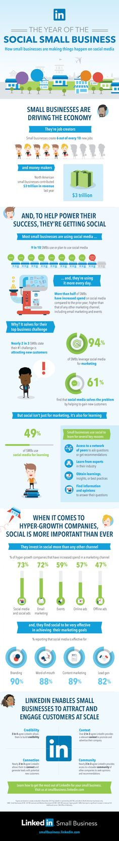 The Year of the Social Small Business | Infographic | #socialmedia | www.notjustpowder.com