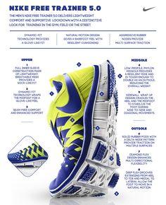 57373e2c94e 162 Best footwear technology images
