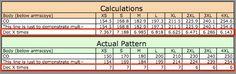 Excel for Pattern Writing - Part II (Marnie, speak! Good girl.)