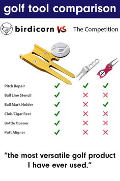 Check out why the Birdicorn tool is better than any other divot tool! Get yours today! Mens Golf Clubs, Used Golf Clubs, Golf Tools, Golf Mk4, Golf Websites, Golf Push Cart, College Football Players, Custom Golf Carts, Golf Club Sets